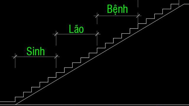 Chia bậc càu thang theo phong thủy